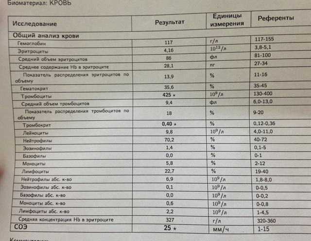 Прививочная карта 063 у 4-й Щипковский переулок