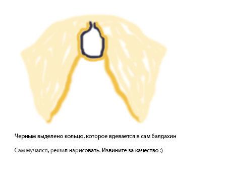 Как Установить Балдахин На Детскую Кроватку В Картинках Инструкция - фото 11