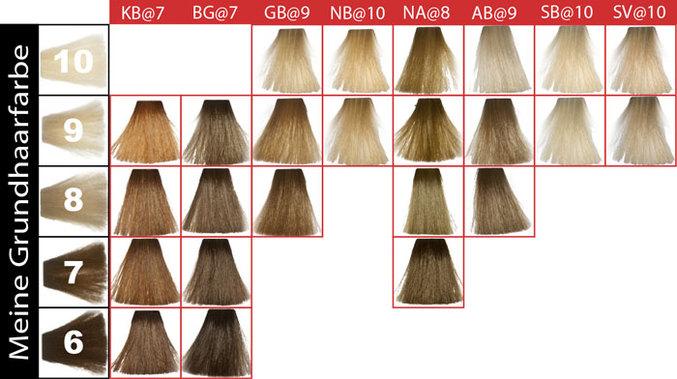 Goldwell отзывы краска для волос