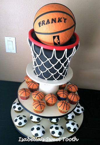 Баскетбольный мяч из конфет своими руками 171