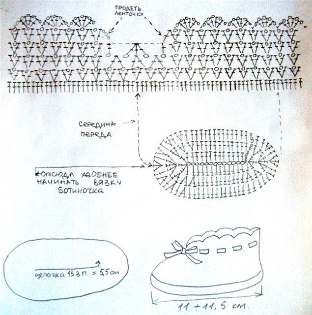 ажурные шапочки крючком со схемами