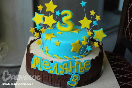 4 марта день рождения: