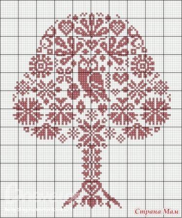 Схема вышивки дерева оберега