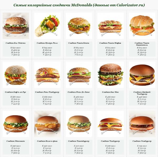 твистер калорийность белка