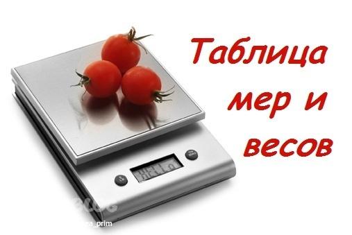 ТАБЛИЦА МЕР И ВЕСОВ - Babyblog.ru
