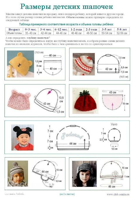 Nina » Вязаные шапки для женщин. Схемы вязания 100 моделей
