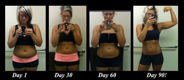 Стройные девушки мотивация к похудению