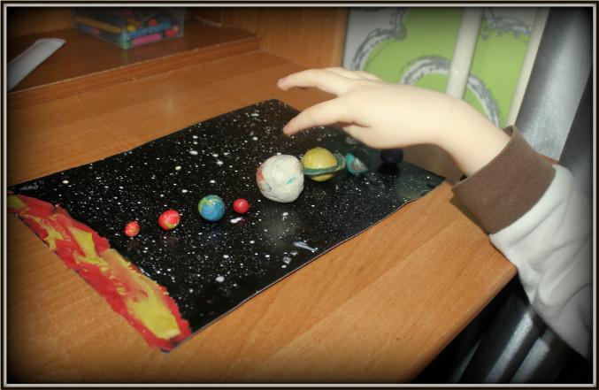 модель солнечной системы своими руками из пластилина и проволоки - В помощь Самоделкину
