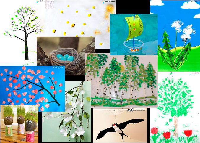 Тематический комплект весна 2 часть