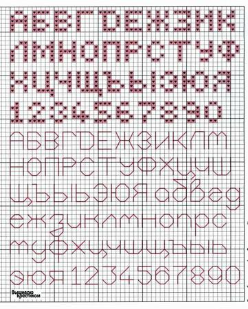 Схема вышивки цифры для метрики