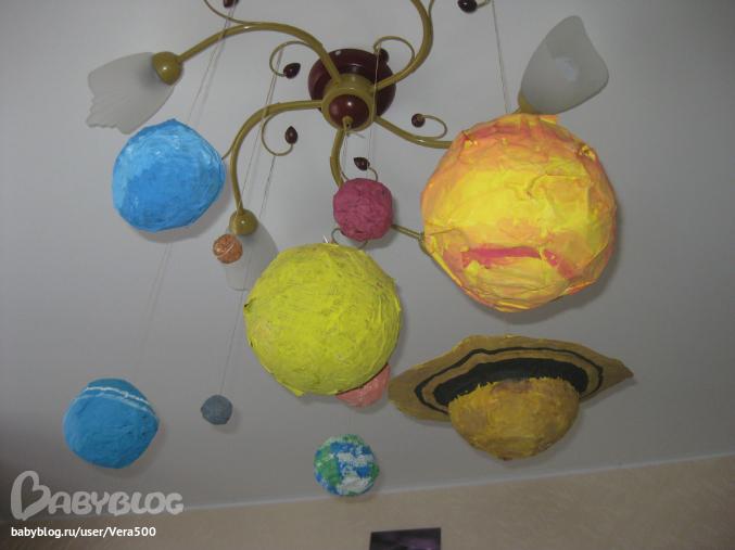 Система планет солнечной системы своими руками
