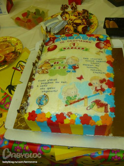 Торт почему не поднимается фото 14