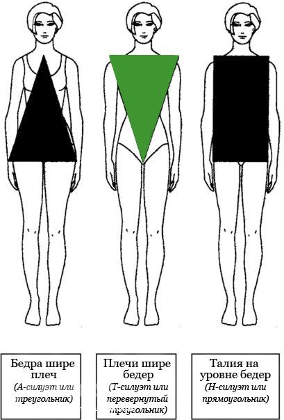 Как сделать плечи шире для девушек 40