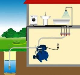 Следует разъединить в определенном месте водопроводную трубу.  Из бака вода должна поступать на вход насоса...