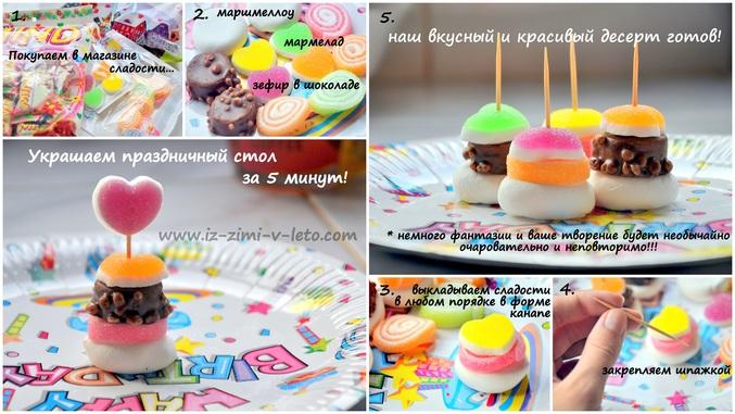 Детские сладкие рецепты с фото