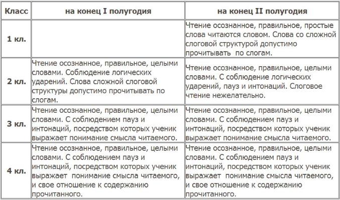 История россии спицын читать