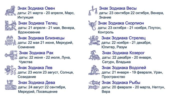 гороскоп на 14ноября близнецы