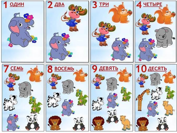 картинки для сравнения для детей