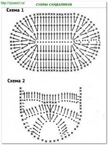Как нарисовать машину ваз карандашом поэтапно для начинающих